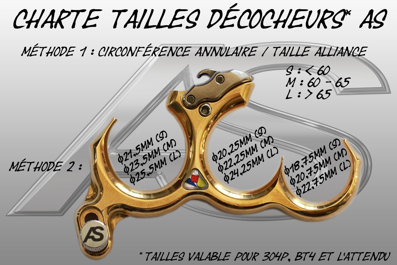 taille d un decocheur  Charte_tailles_D%C3%A9cocheurs_AS